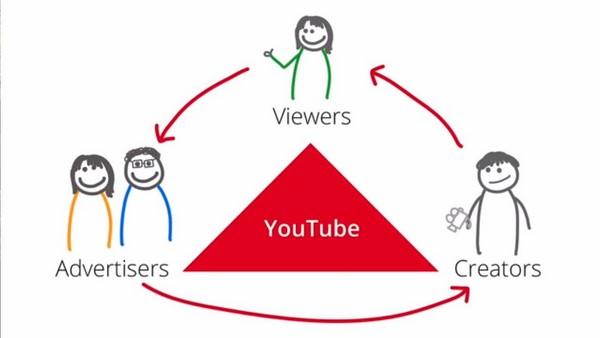 Cách đăng ký kiếm tiền trên Youtube nhanh chóng