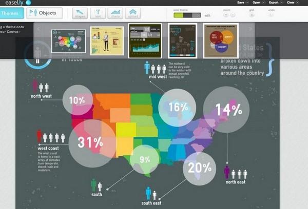 cách thiết kế Infographic chuẩn đẹp