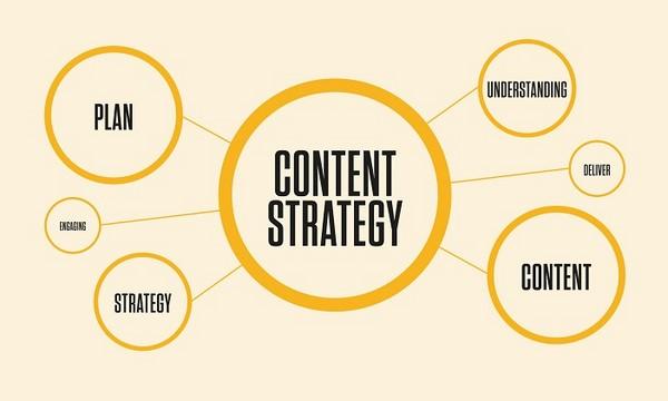 kế hoạch content fanpage
