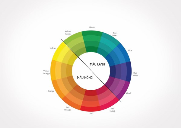 các cách kết hợp màu sắc