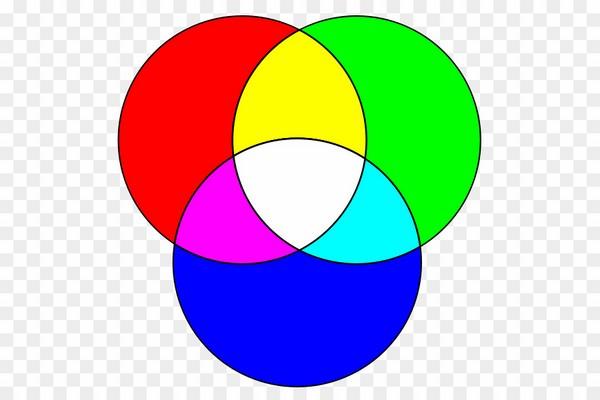 lý thuyết màu sắc