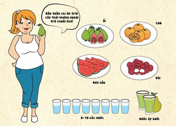 thực đơn giảm cân trong 7 ngày: ngày 1