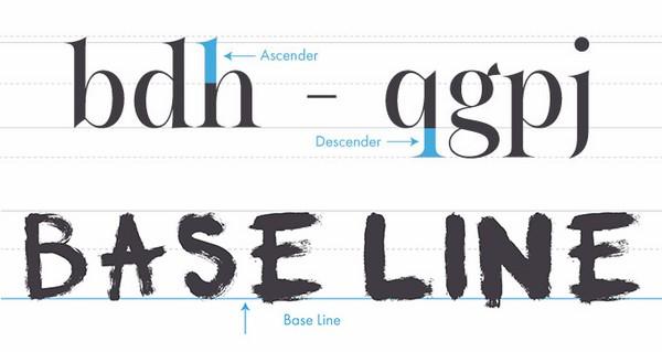 giải đáp thắc mắc Typography là gì