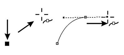 vẽ đường thẳng trong Corel
