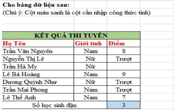 Bài tập sử dụng hàm COUNT