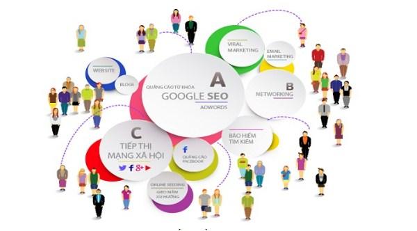 Bạn đã biết gì về Google Adword?