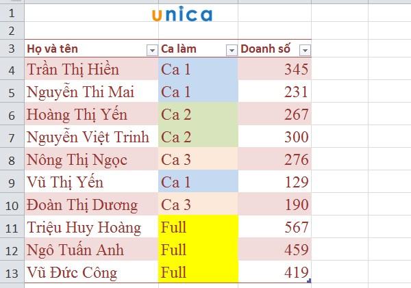 Ví dụ hướng dẫn cách lọc dữ liệu trong Excel
