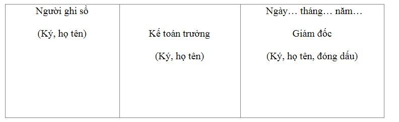 Mẫu sổ cái dùng cho hình thức kế toán Nhật ký chung
