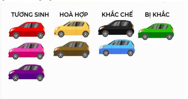 Mệnh Thổ mua xe màu gì là tốt nhất?