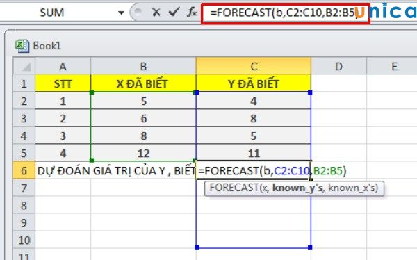 Minh họa hàm forecast