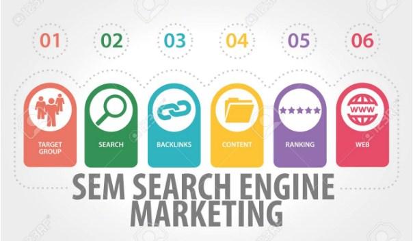 Thế nào là Search engine marketing?