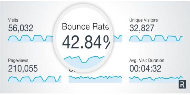 Tại sao website có tỷ lệ thoát cao?