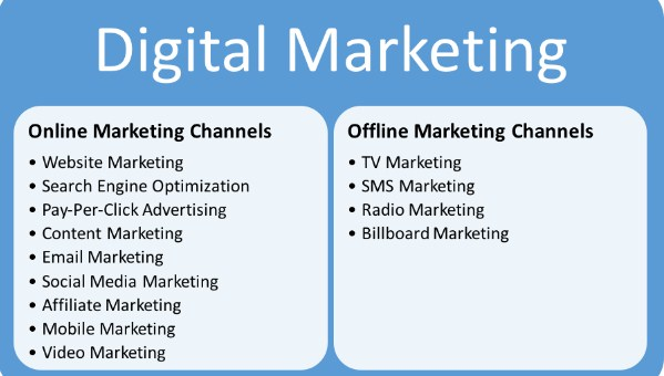 Khác biệt giữa digital marketing và online marketing
