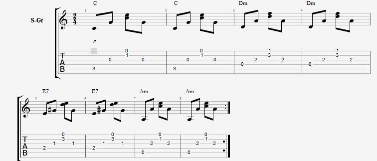 cách đọc Tab Guitar căn bản