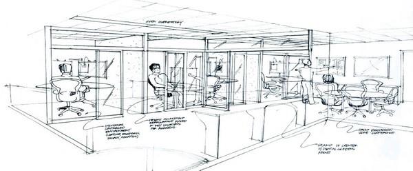 Nguyên tắc áp dụng Ergonomic trong thiết kế nội thất