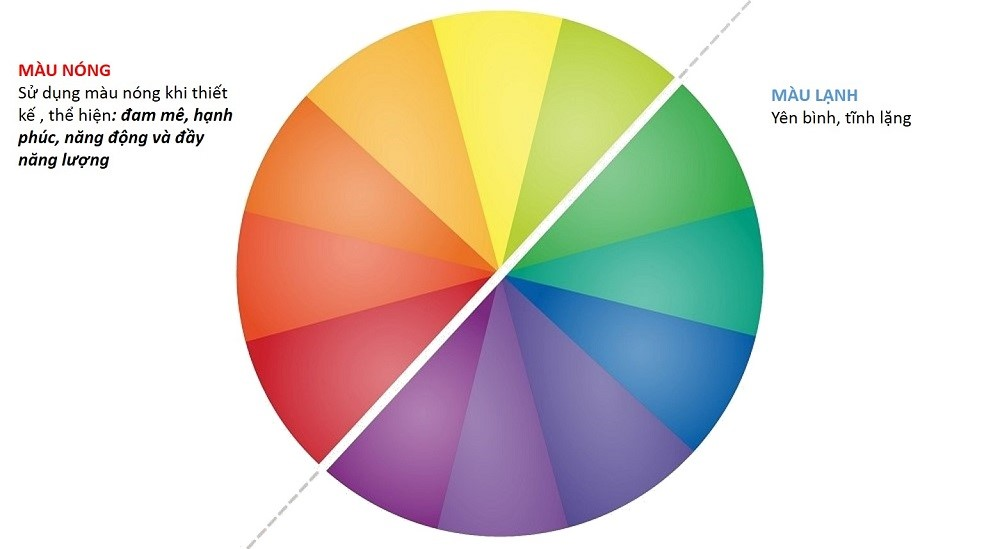 Màu lạnh bao gồm những màu nào?