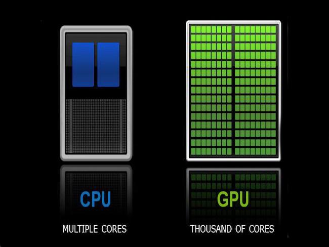 So sánh CPU và GPU