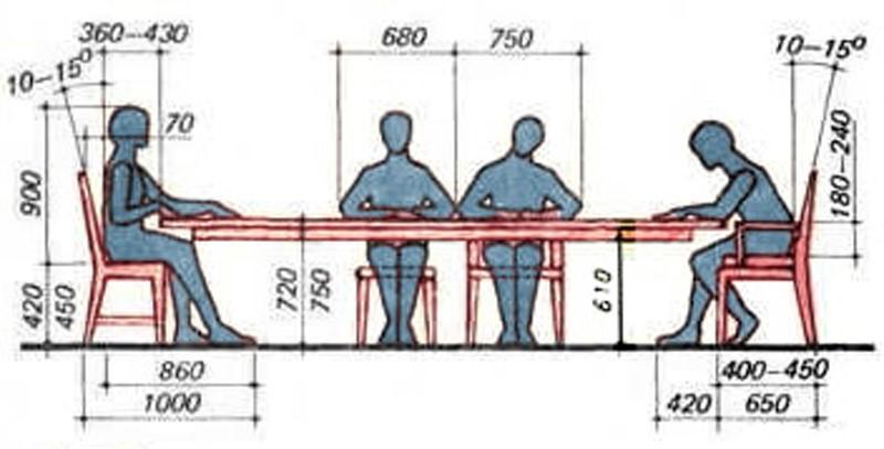 Kích thước bàn ăn 4 người