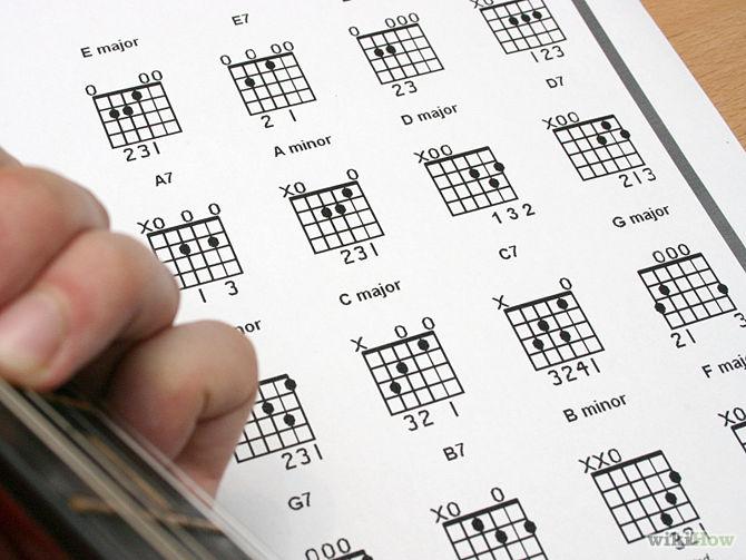 Hợp âm là một trong những kiến thức nhạc lý quan trọng