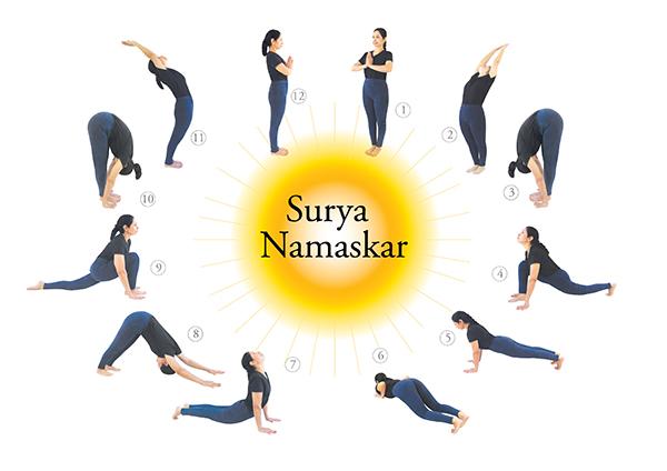 lưu ý khi thực hiện 12 động tác yoga chào mặt trời
