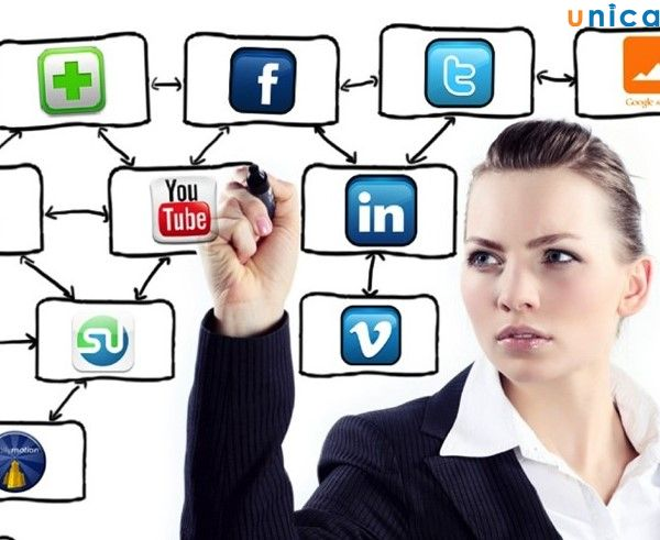 cập nhập hồ sơ mạng xã hội những thành tựu bạn đạt được