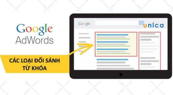 các loại đối sánh từ khóa trong quảng cáo google adwords
