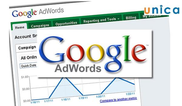các thông số trong google adwords