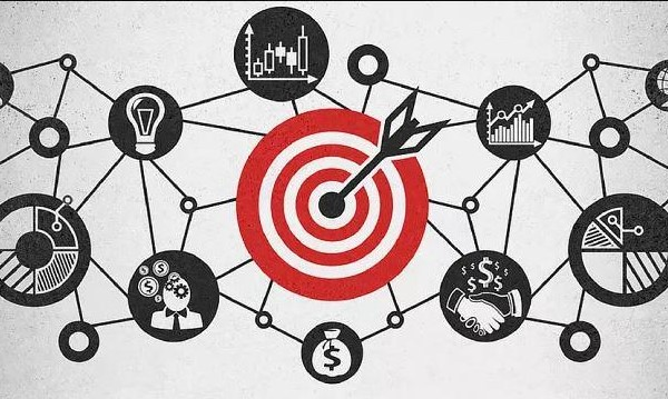 Mục tiêu kinh doanh
