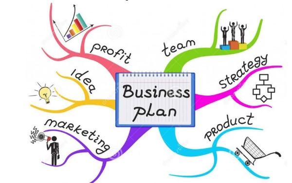 Kế hoạch kinh doanh cần có những định hướng chiến lược kinh doanh hiệu quả