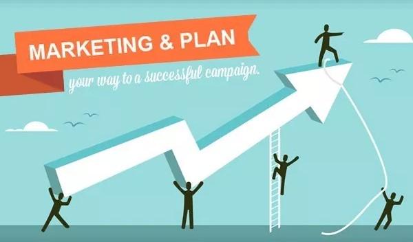 tầm quan trọng của kế hoạch marketing