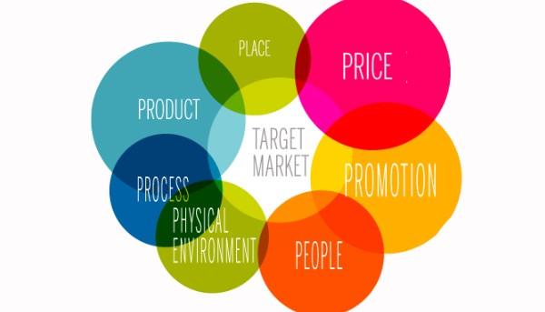 triển khai các hoạt động marketing - mix