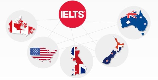 IELTS đóng một vai trò quan trọng đối với sự phát triển của bạn
