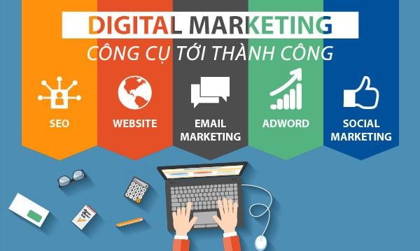 các công cụ quảng cáo của Digital Marketing