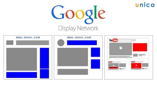 Cách thức hoạt động của quảng cáo mạng hiển thị Google Adwords